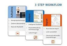 TEMPLO® Functional Screening 3 Step Workflow